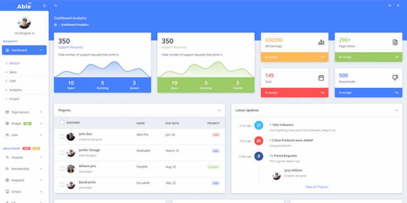 Able Pro Figma Admin Dashboard