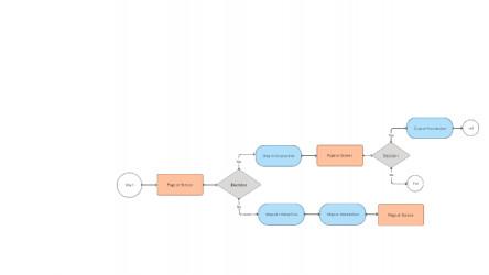 Basic Drag & Drop User Flow Kit Figma