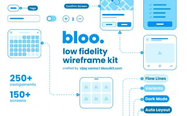 Bloo Lo-Fi Wireframe Kit figma