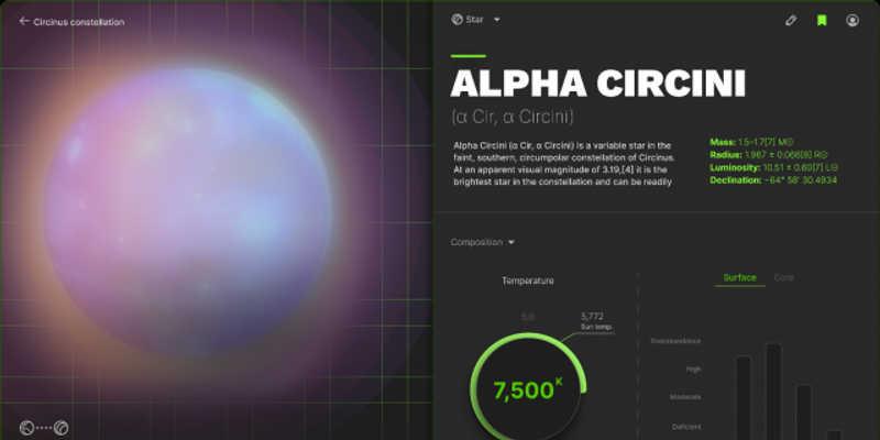 Circinus Design System Free figma
