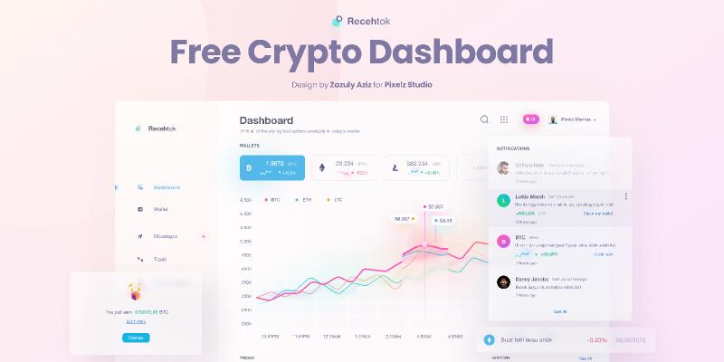 Crypto Dashboard - Light RecehTok Figma