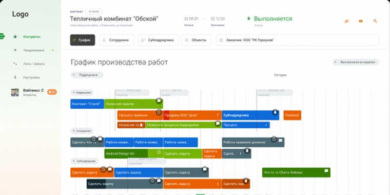 Dashboard Gantt charts Figma Template