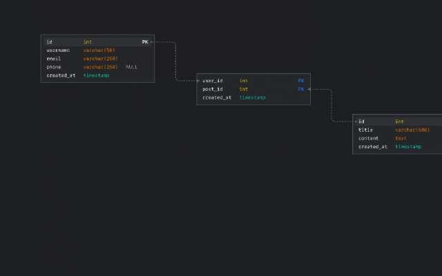 Database Diagram figma