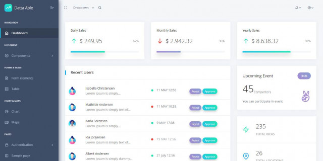 Datta Able Bootstrap Admin Template & UI Kit