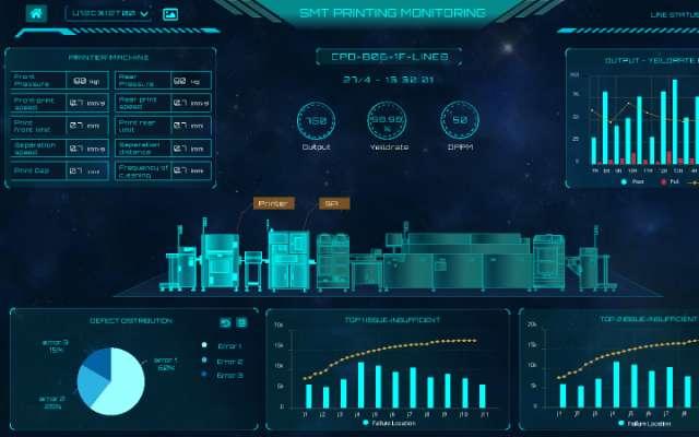 Design SMT line dashboard figma