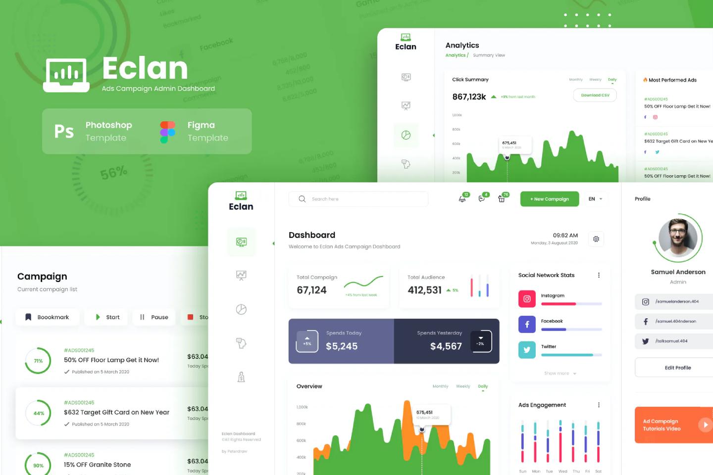 Elan Ads Campaign Dashboard UI Template (Figma template)
