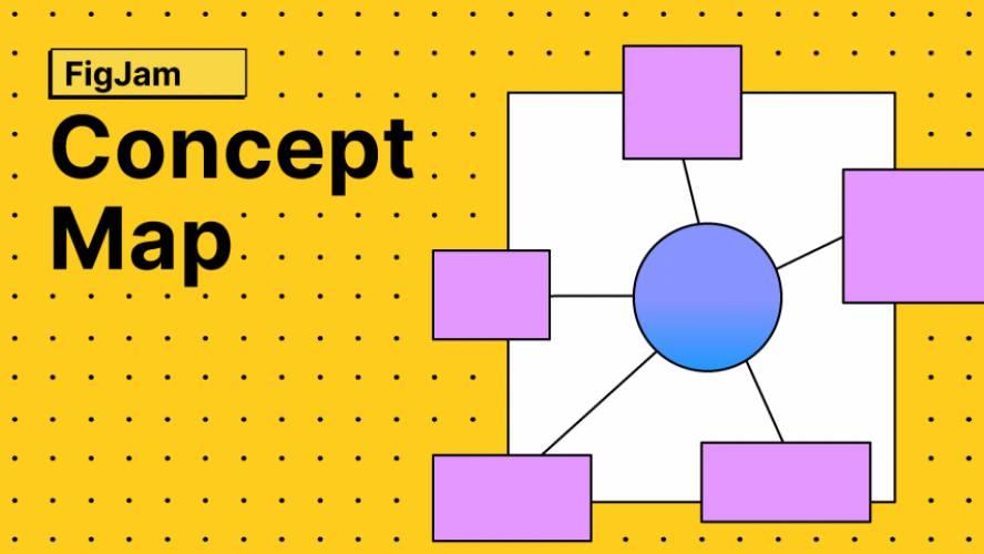 Figjam Concept Map Template