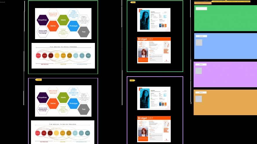Figjam Design Thinking Processes Template