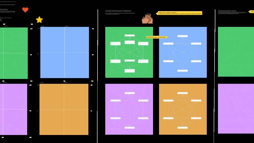 Figjam Interdependent Design Template