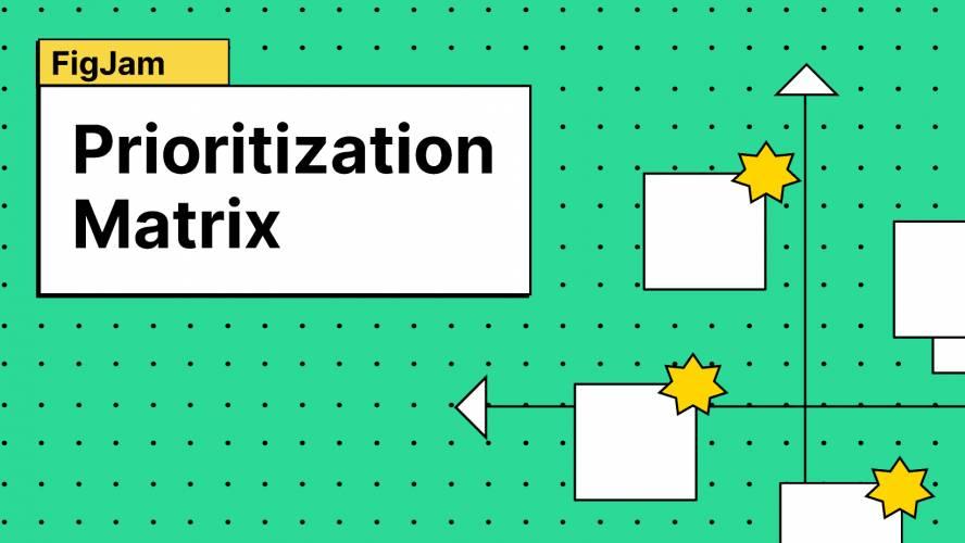 Figjam Prioritization matrix Template
