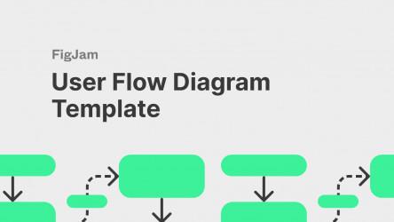 FigJam User Flow Diagram Template