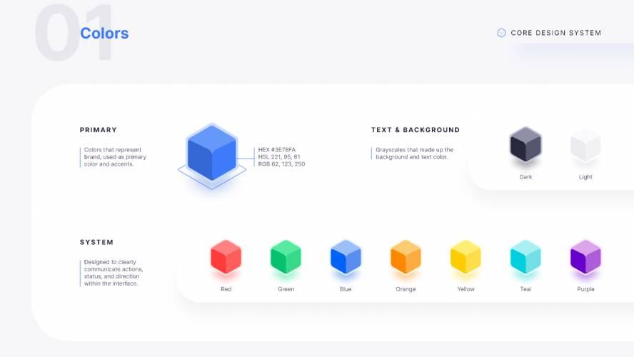 Figma Core Design System
