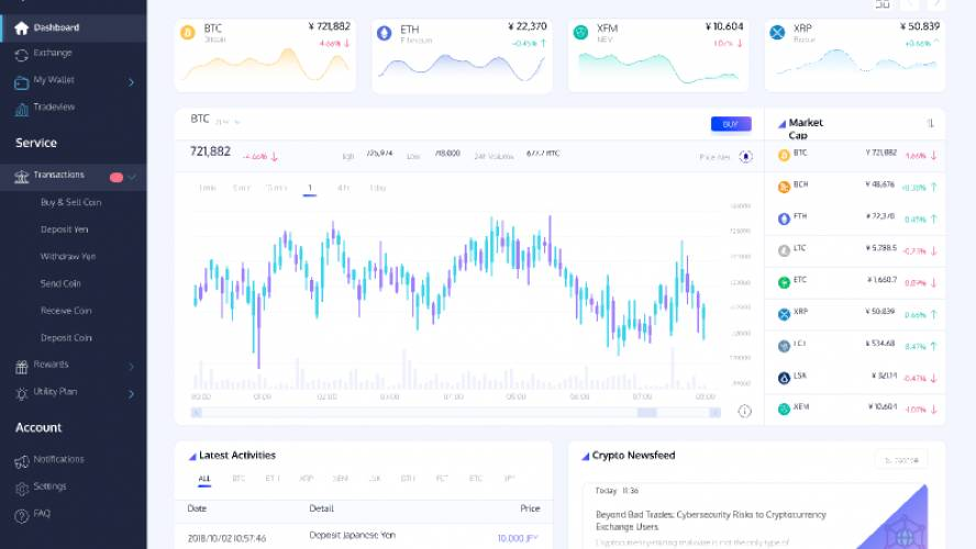 Figma Dashboard Design With Chart Free Download