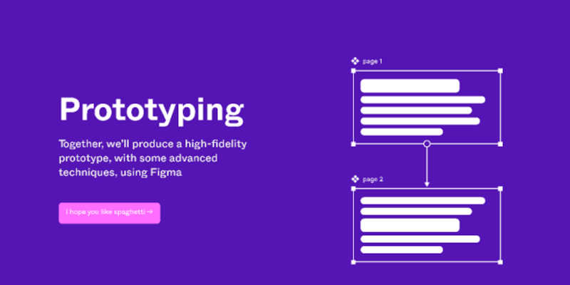 Figma Day: Prototyping Template