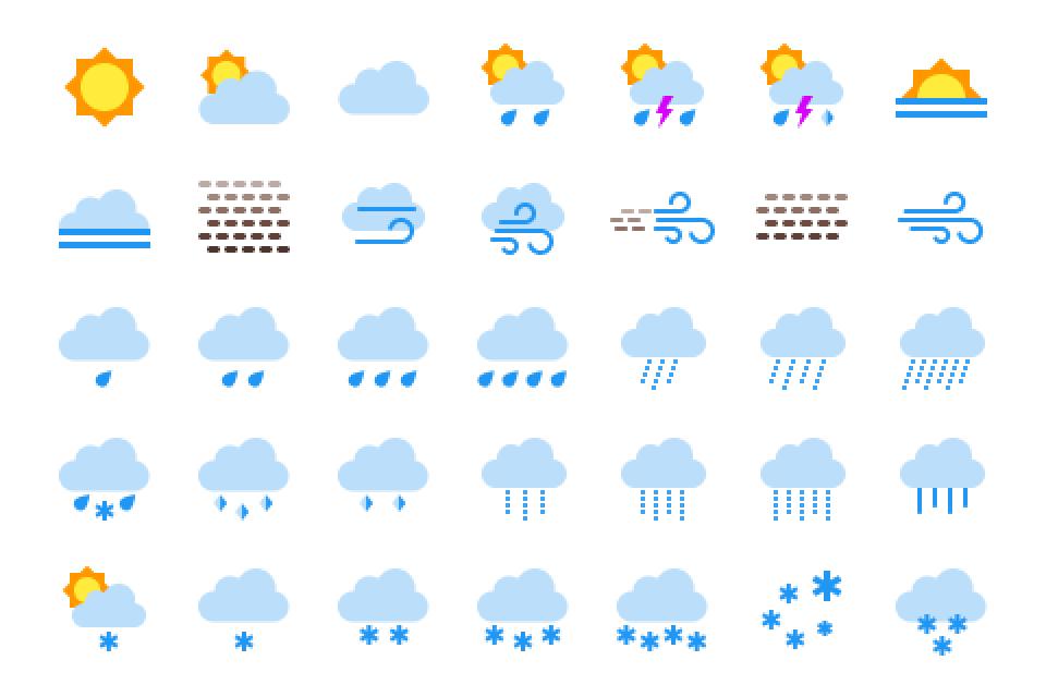 Figma freebie Weather icon pack