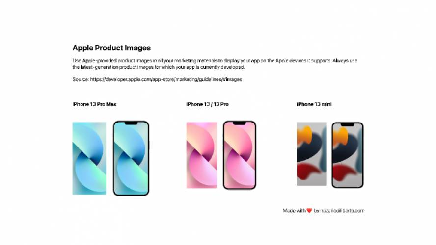 Figma iPhone 13 - Apple Official Artwork