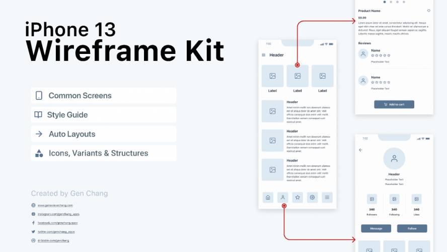 Figma iPhone 13 Wireframe Kit