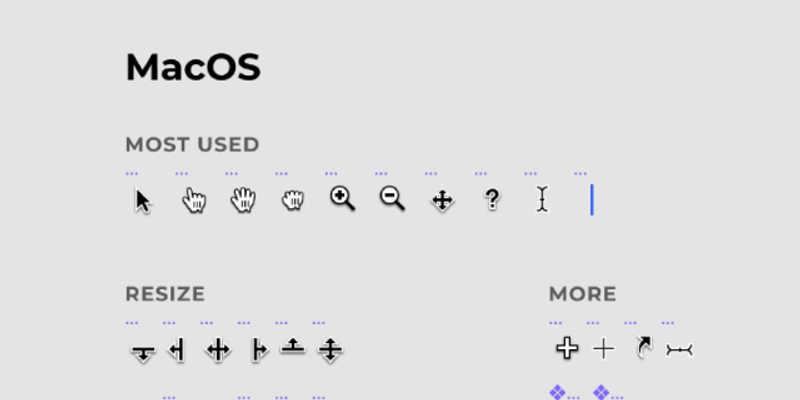 Figma MacOS Cursors