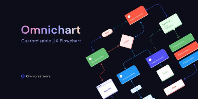 Figma Omnichart - Customizable UX Flow Chart
