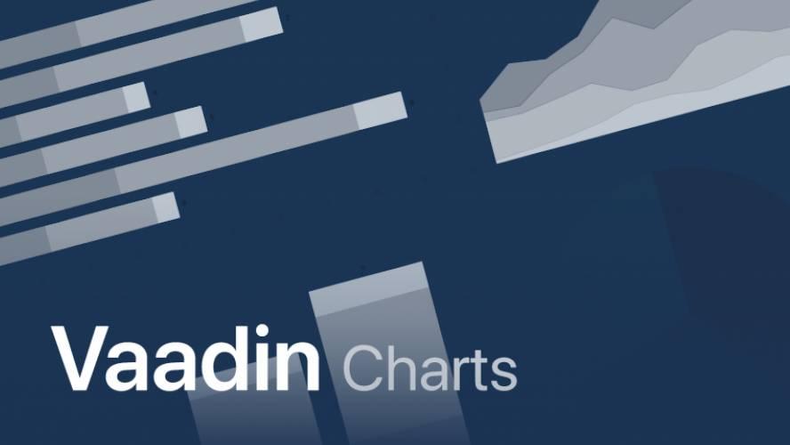 Figma Vaadin Charts Template