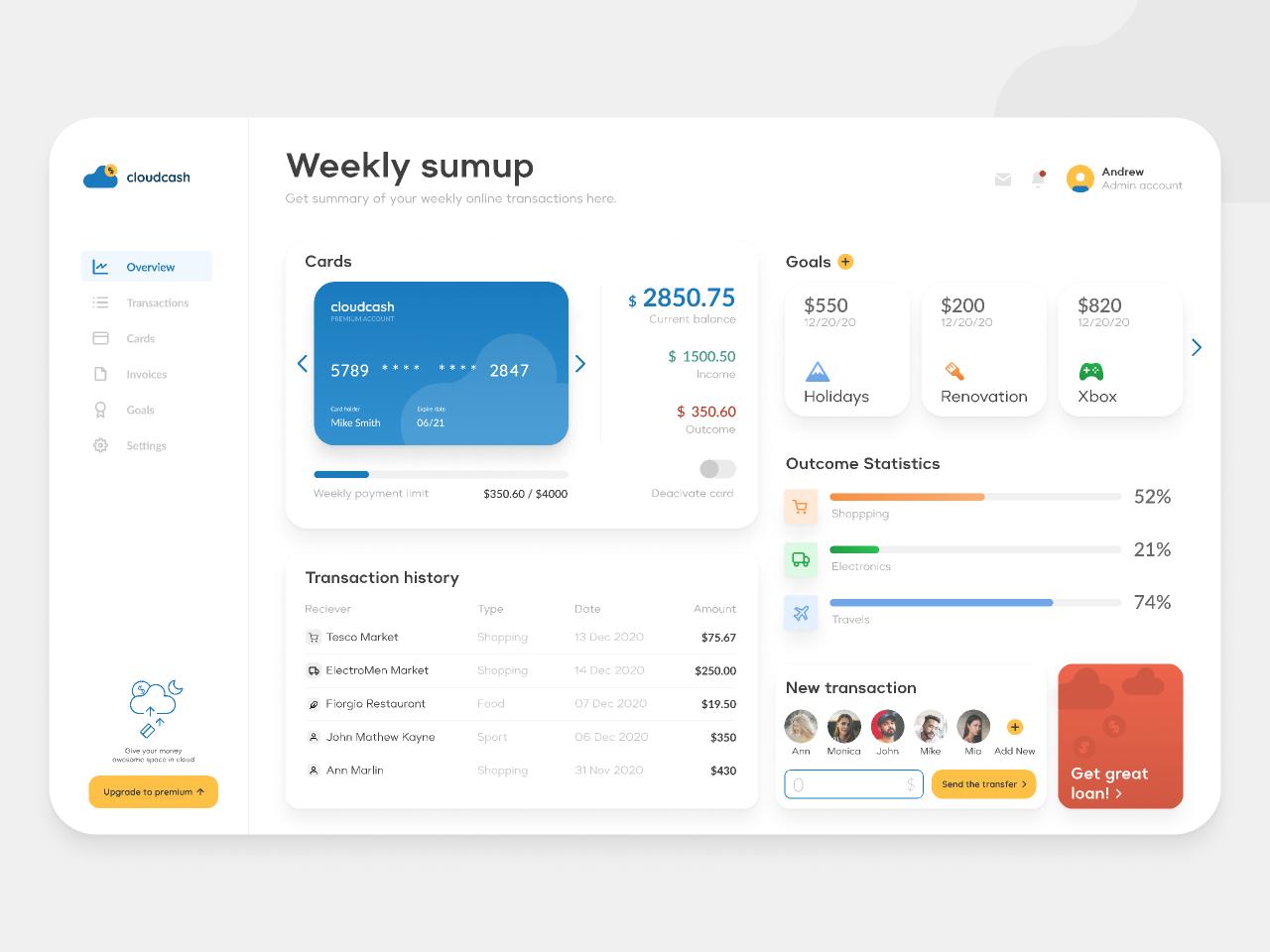 Financial Dashboard Figma Template