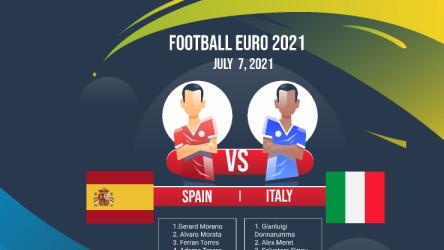 Football euro 2021