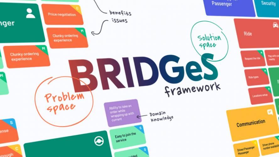 Free BRIDGeS Framework Template Figma