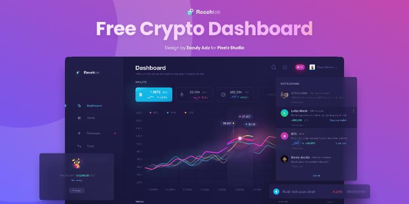 Free Crypto Dashboard - RecehTok Dark Figma template