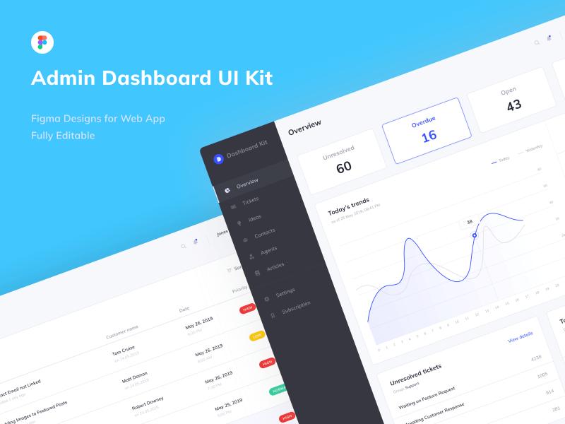 Free Figma Template Admin Dashboard UI Kit