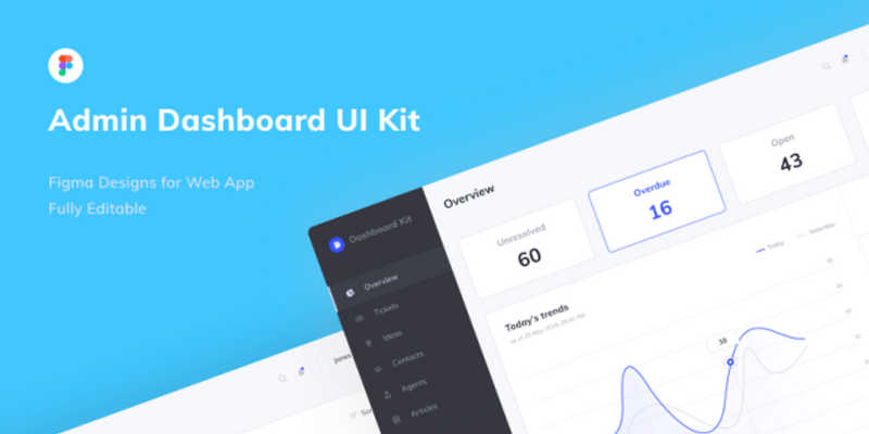 Free Figma Template Admin Dashboard UI Kit