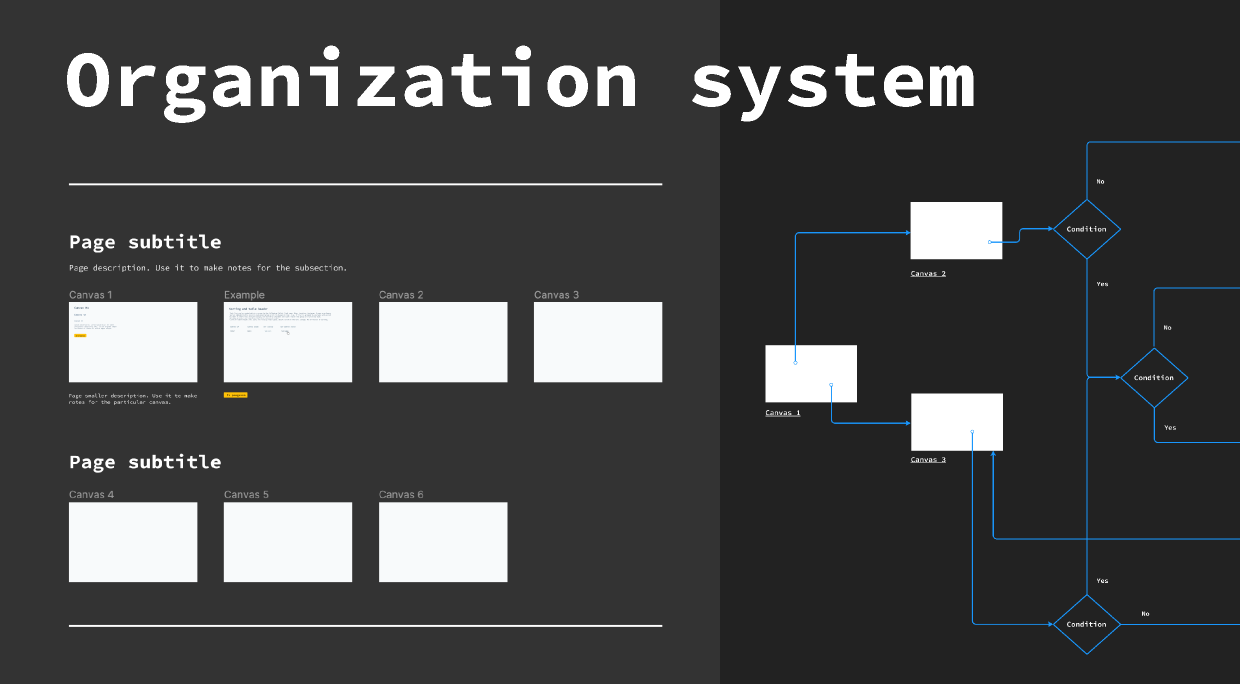 Freebie Organization and annotation system for your design files