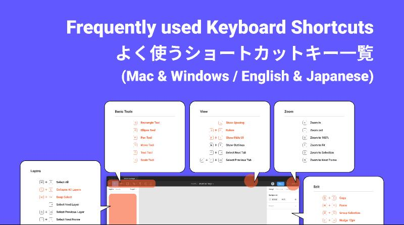 Frequently used keyboard shortcuts figma