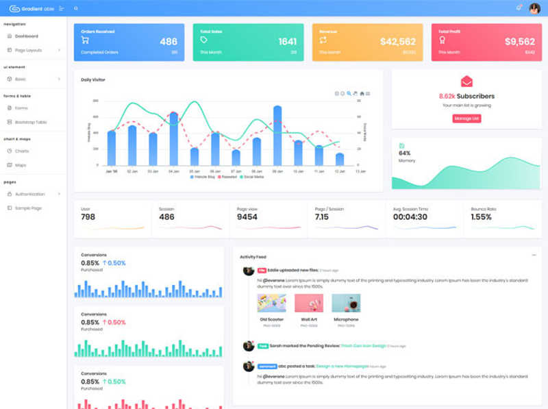 Gradient Able Angular 9 Admin Template