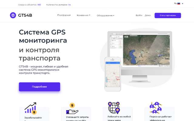 gts4b Monitoring system company