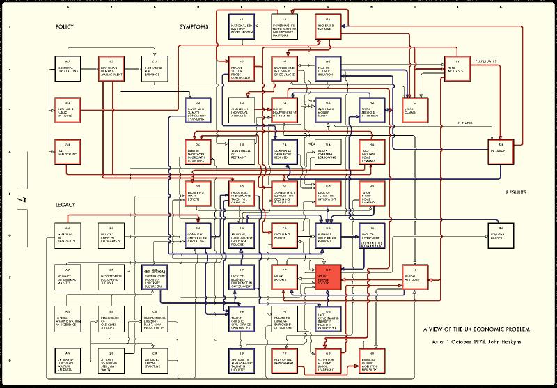 John Hoskyns' Wiring Diagram figma
