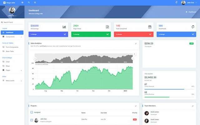 Mega Able Bootstrap 4 Admin Template