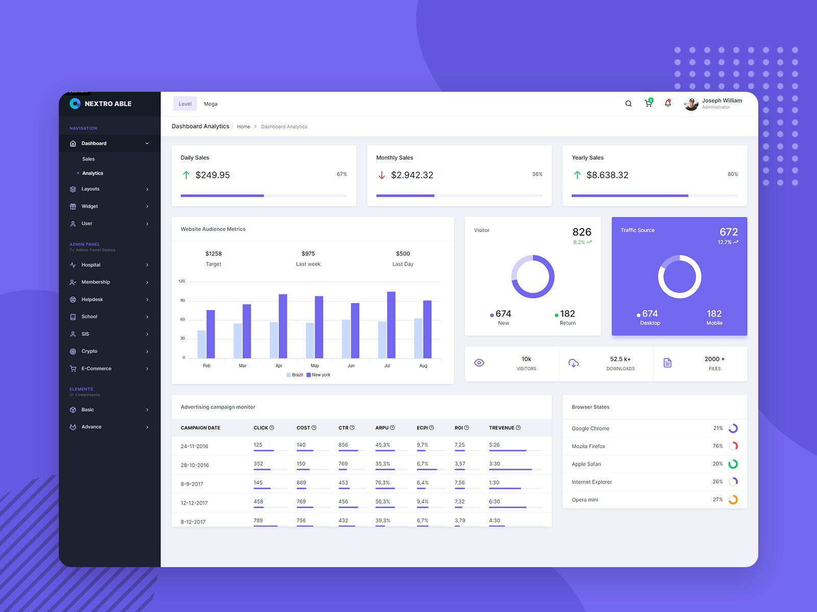 Nextro Able Bootstrap 4 Admin Template