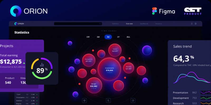 Orion Charts UI kit