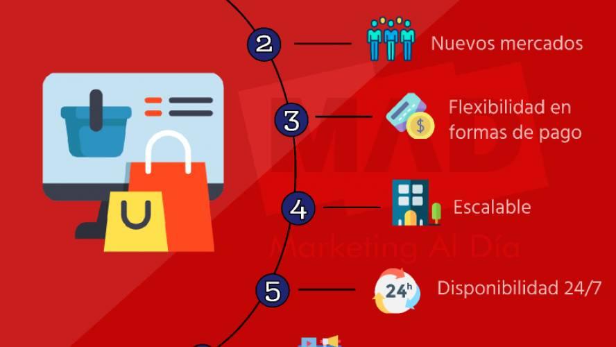 POST FIGMA: Beneficios E-Commerce