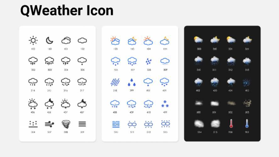 QWeather Icon Figma Template