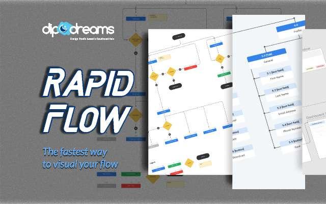 Rapid Flow Kit Library