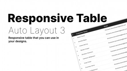 Responsive Table with Auto Layout 3 free figma