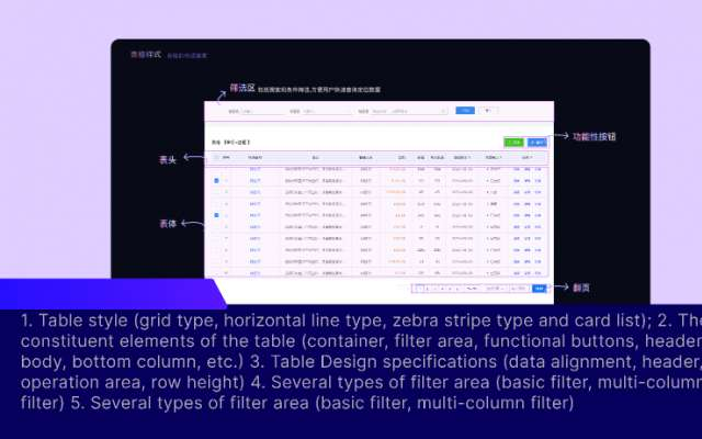 Table with Auto Layout specification figma