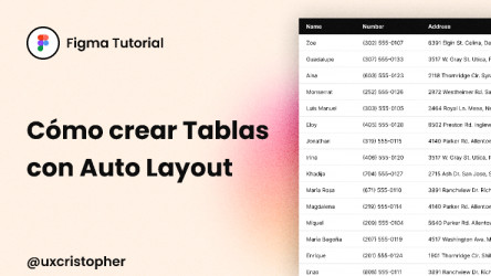 Tables Auto Layout Figma Template
