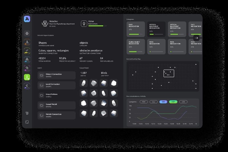 🤖UI design AI software for robots figma free