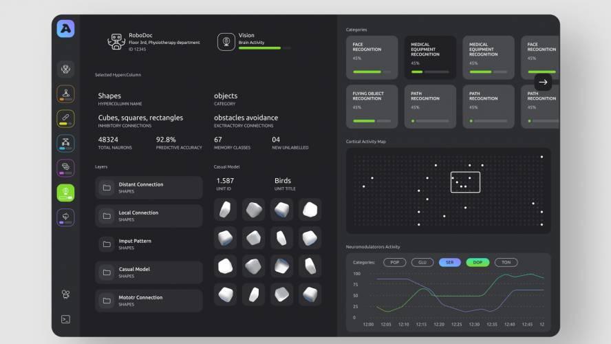 UI design AI software for robots figma free