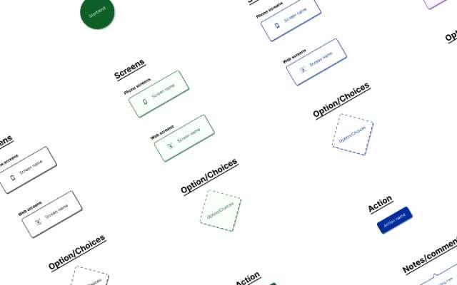 User flow template figma