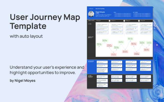 UX User Journey Map Template
